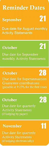 Reminder Accounts Calendar